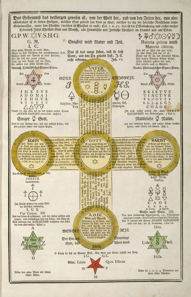 Illustration aus Hinricus Madathanus, Geheime Figuren der Rosenkreuzer
