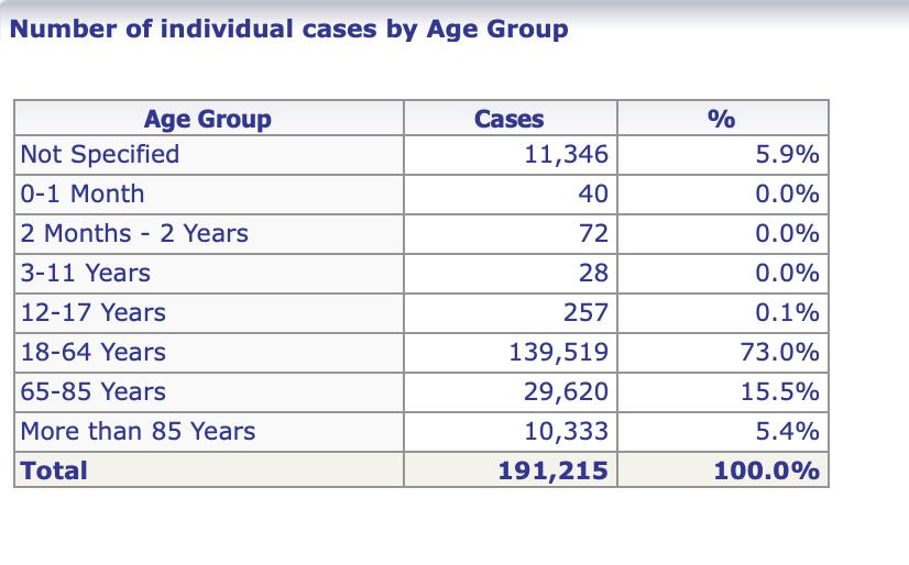 Müssen Kinder gegen COVID-19 geimpft werden?